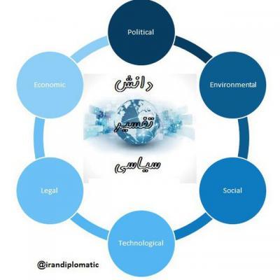 کانال دانش  تفسیر سیاسی