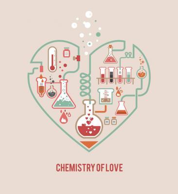 کانال شیمی جمع و جور