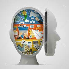 کانال موفقیت و روانشناسی