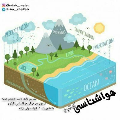 کانال هواشناسی آنلاین