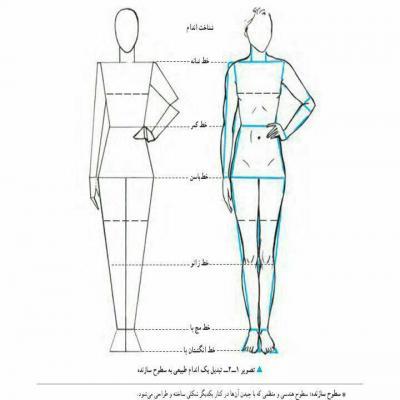 کانال طراحی مد و لباس