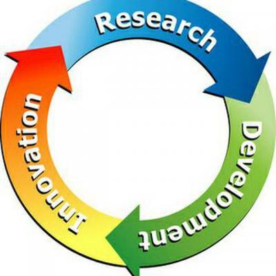 کانال ابزارهای پژوهشی