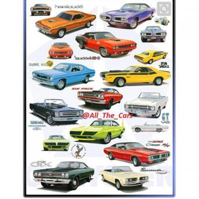 کانال خودروشناسی