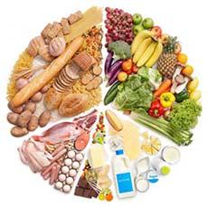 کانال سلامتی با آشپزی نوین