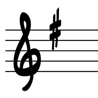 کانال پیانو کلاسیک