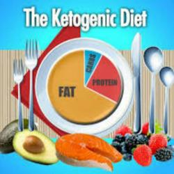 کانال Ketogenic_diet