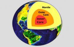 کانال ژئوتکنیک زمین معدن