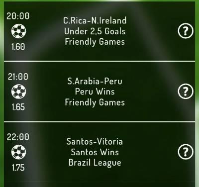 کانال پیش بینی فوتبال